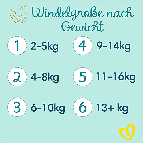 Pampers Windeln New Baby Gr. 2 Mini 3-6 kg Monatsbox, 1er Pack (1 x 240 Stück) - 8